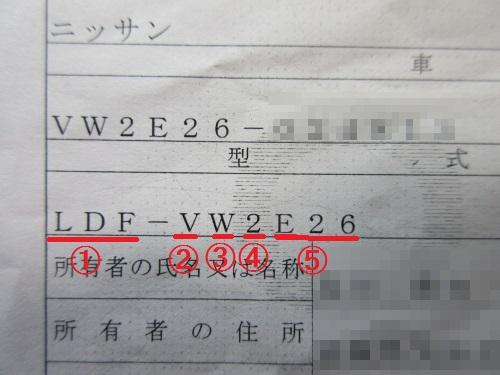 NV350キャラバン 型式 記号・数字の解読方法